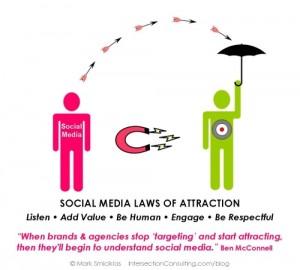 Social Media - Law of Attraction