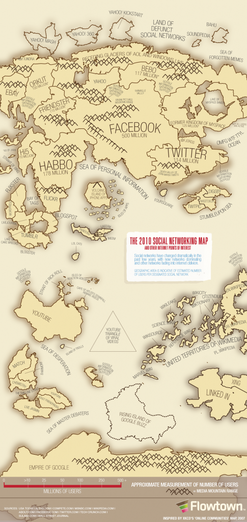 Social Network Map 2010, XKCD inspired